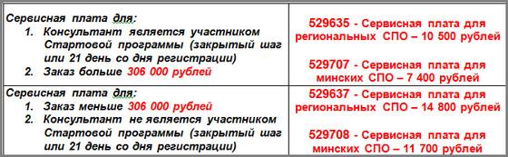сервисная плата 2 каталог 2014