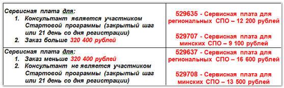 Сервисная плата при доставке заказа Орифлейм на СПО в вашем городе 12 каталог