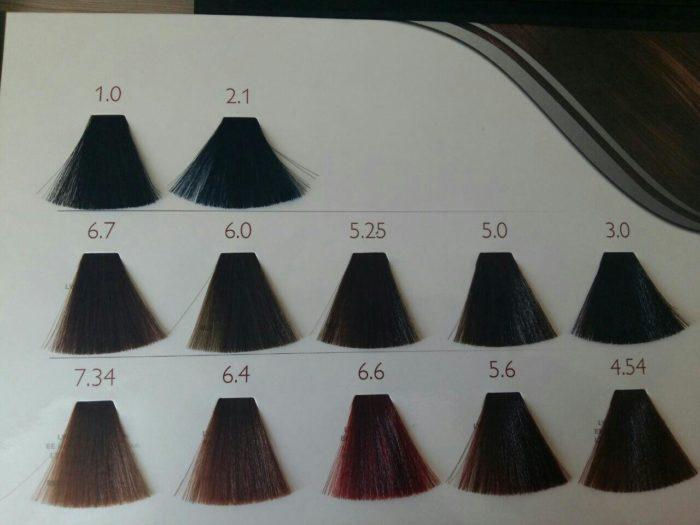 палитра цветов краски орифлэйм